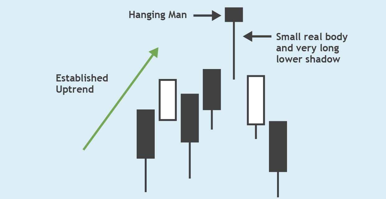 Article-2-Chart-2