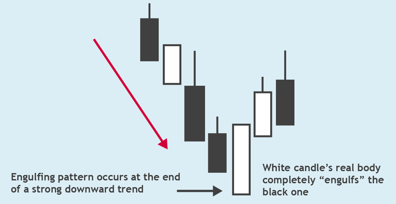 Article-2-Chart-3